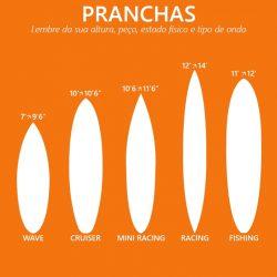 TABELA DE PESOS PRANCHAS STAND UP